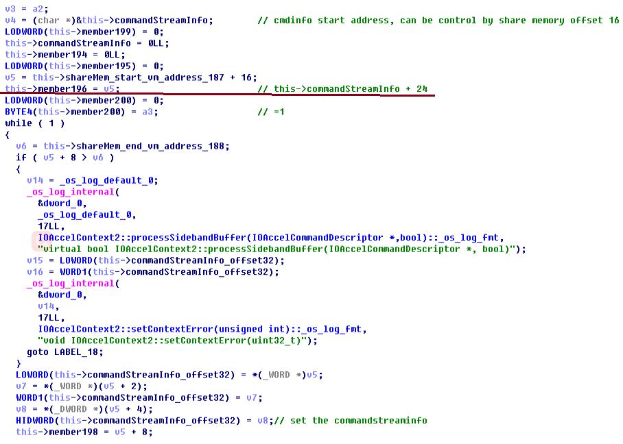 Figure 2. The pseudo code snippet of IOAccelContext2::processSidebandBuffer