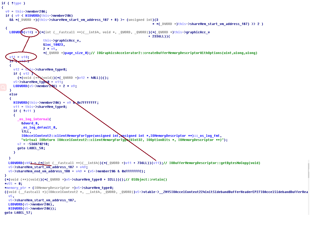 Figure 3. The pseudo code snippet of the IOAccelContext2::clientMemoryForType function